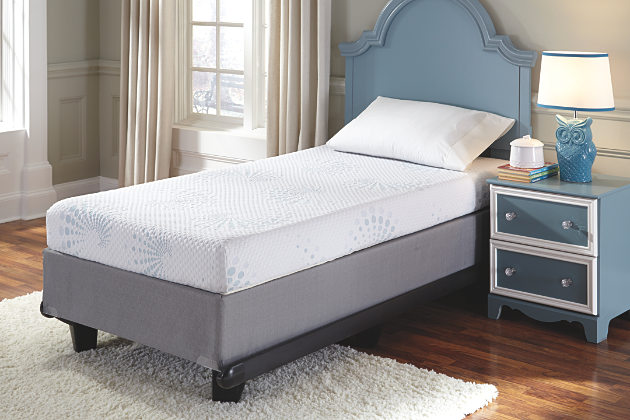 Interesting things that you want to know about the cheap twin mattress